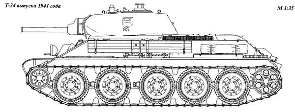 Схема Т34