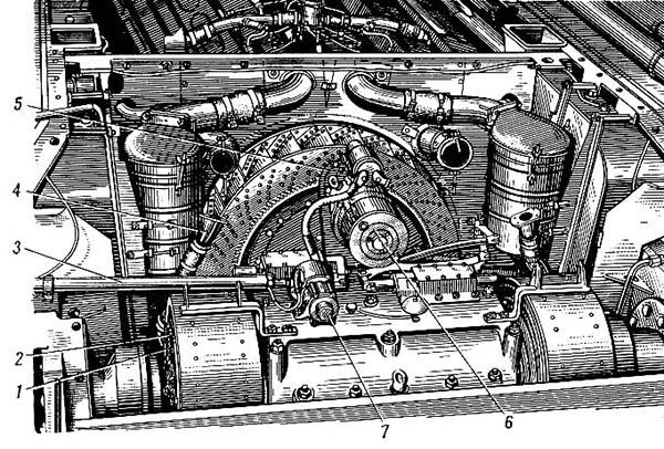 Двигатель Т34-76