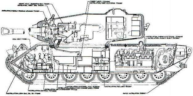 Тяжёлый танк T34 , характеристики и описание