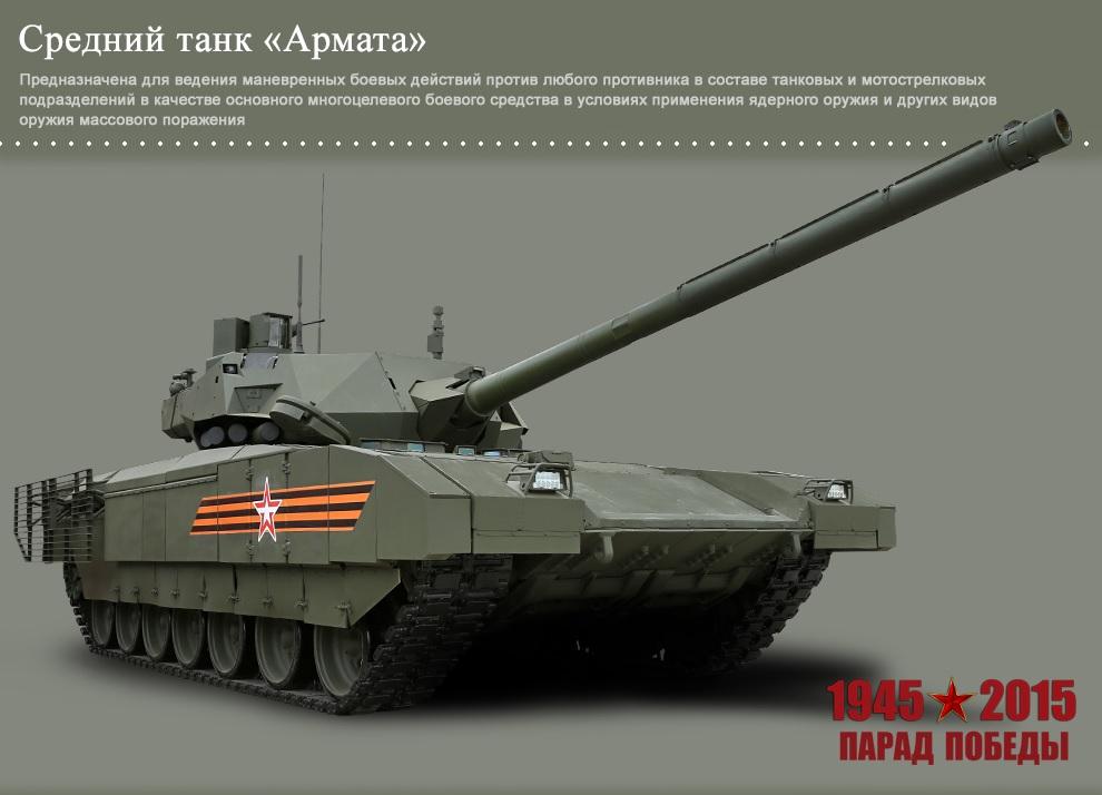 Реферат на тему современные танки 281