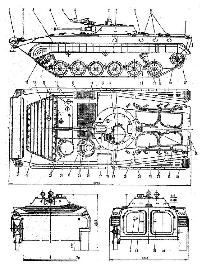 Схема БМП-1