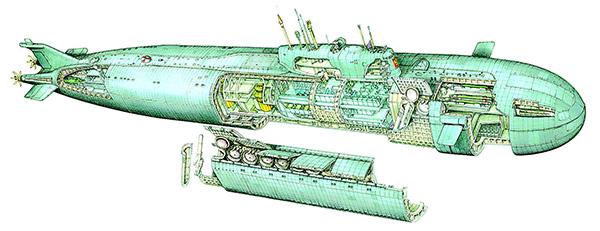 Схема подводной лодки Курск