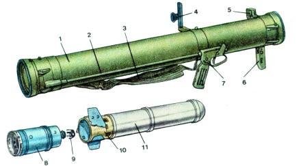 Схема гранатомета Муха