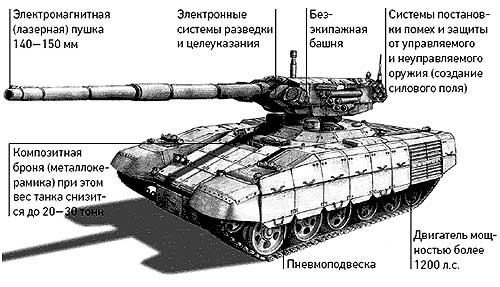 Схема нового танка
