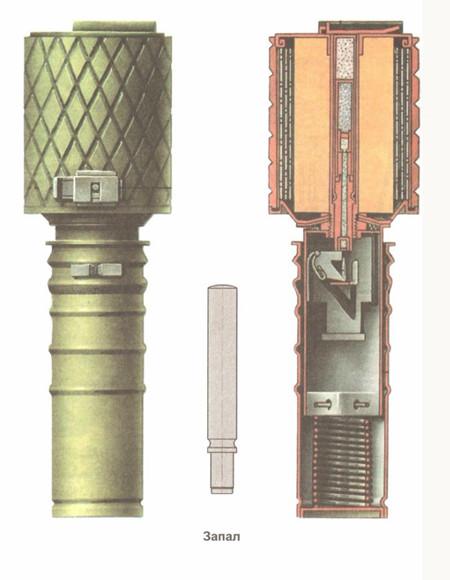 ТТХ гранаты РГД 33