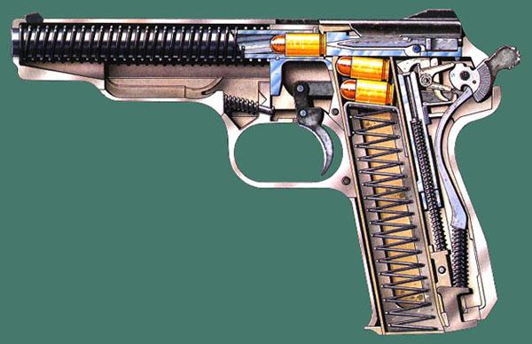 Строение пистолета Стечкина