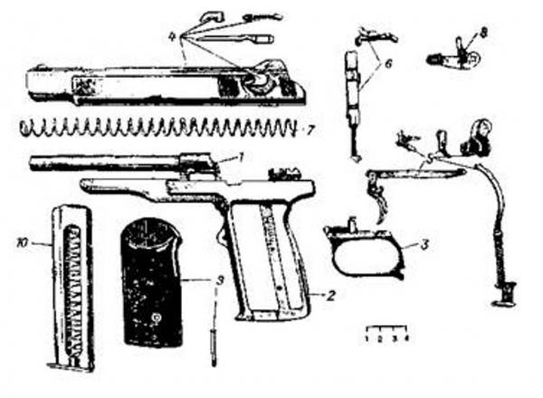 Детали пистолета Стечкина
