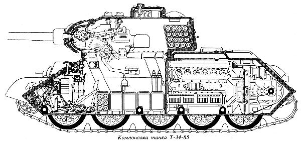Схема Т 34 85