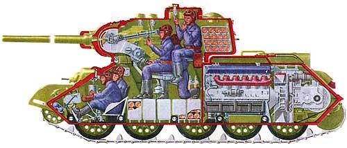 Т 34 85 в разрезе