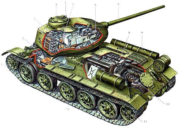 Рисунок Т34 85