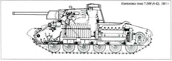 Схема Т34М