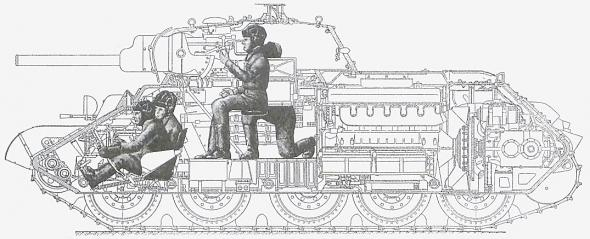 Экипаж т34М