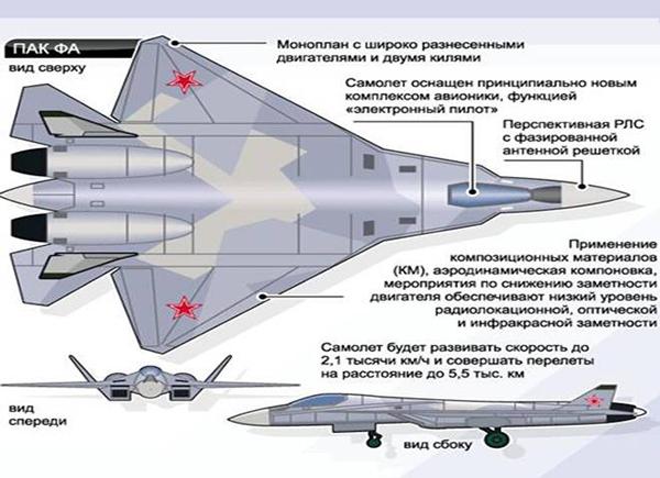 Конструкция Т 50