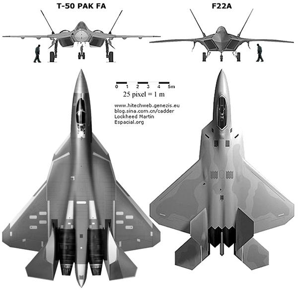 Сравнение Т 50