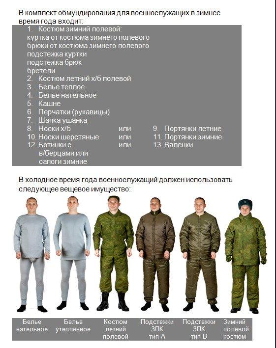 Зимняя форма одежды для военных