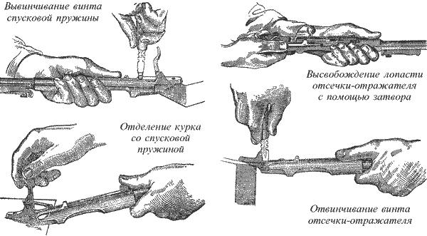 Разборка винтовки Мосина