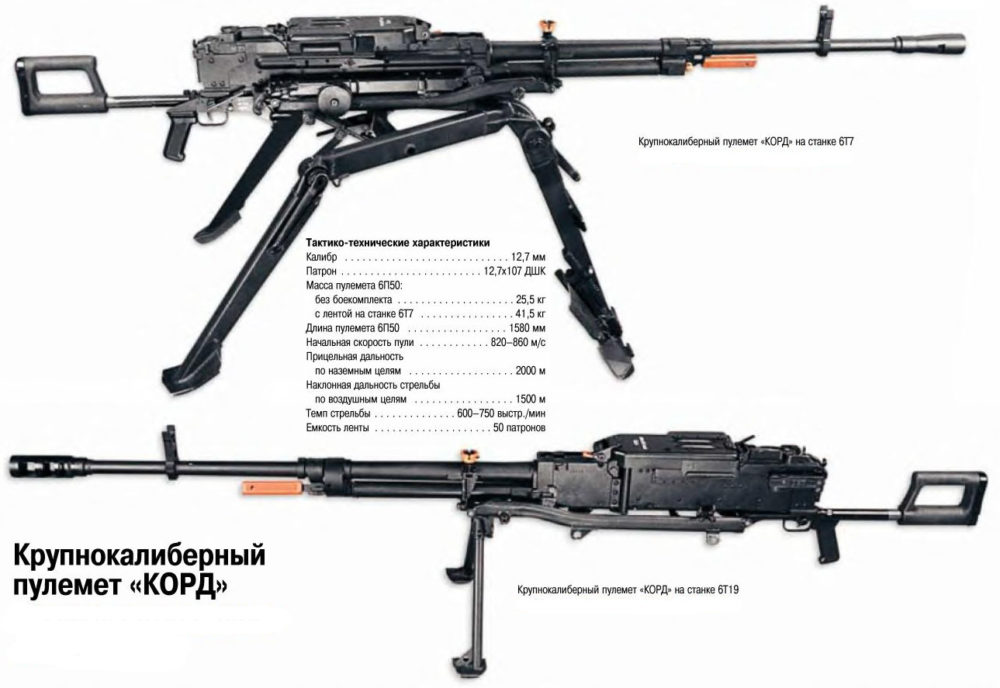 https://militaryarms.ru/wp-content/uploads/2015/02/ko6.jpg