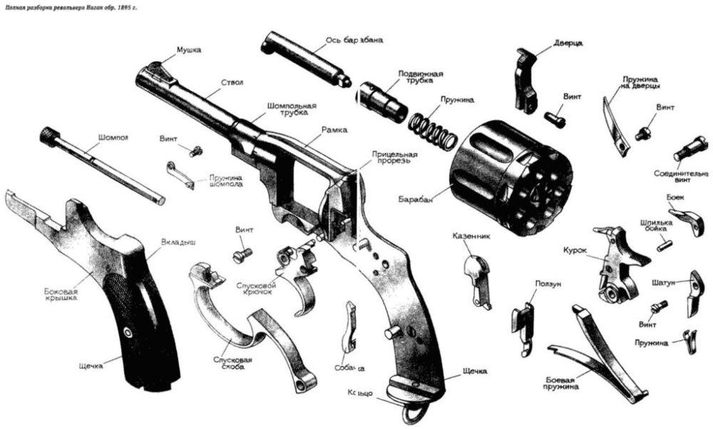 Разборка пистолета Наган