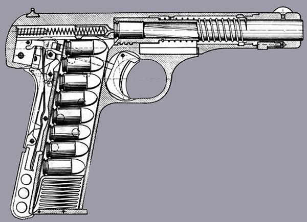 все пистолеты Браунинга,