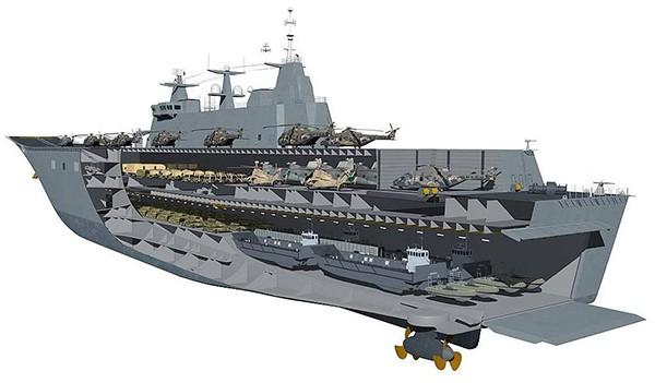 Новейшие корабли российского флота
