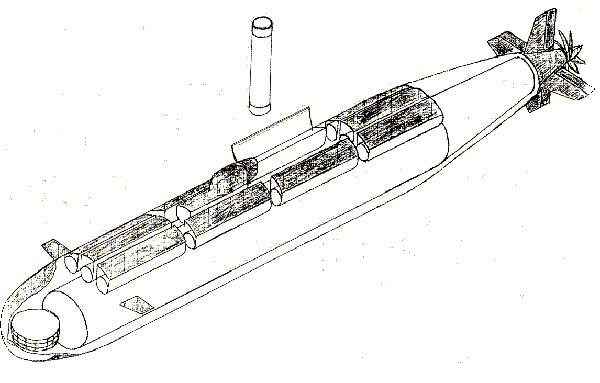 Проект 955 Борей