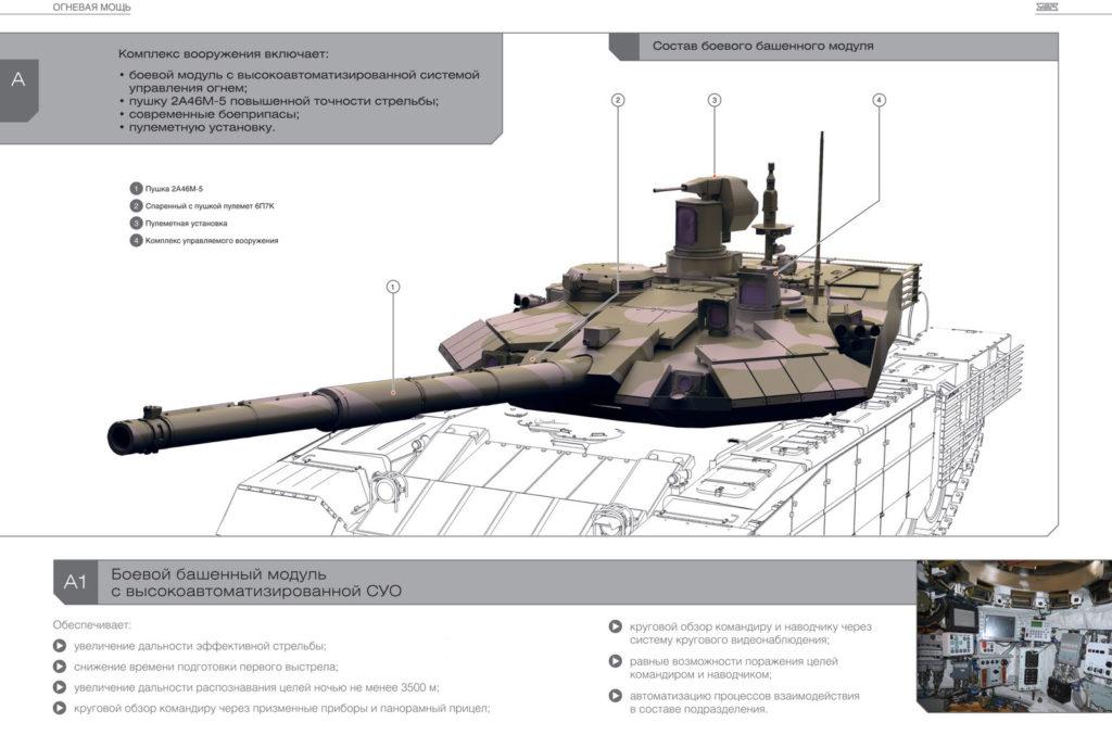 Вооружение Т-14