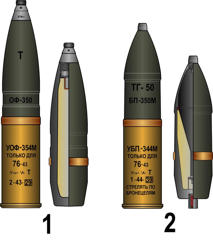 Кумулятивные боеприпасы
