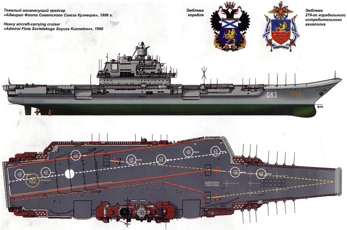 Схема авианосец Адмирал Кузнецов