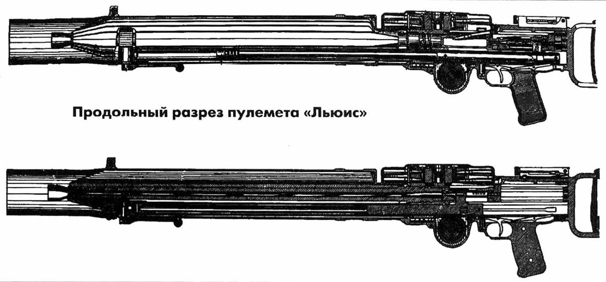 Схема ручного пулемета Льюиса (Lewis)