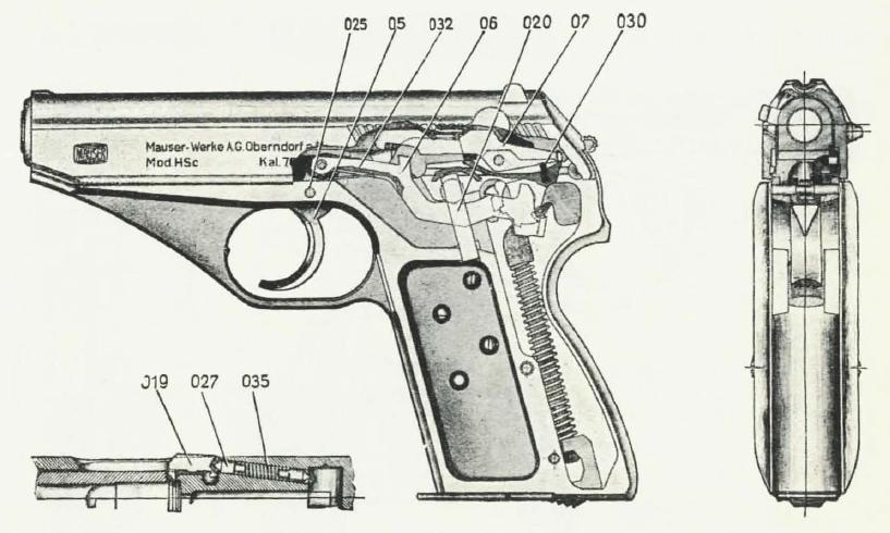 Схема Mauser HSc