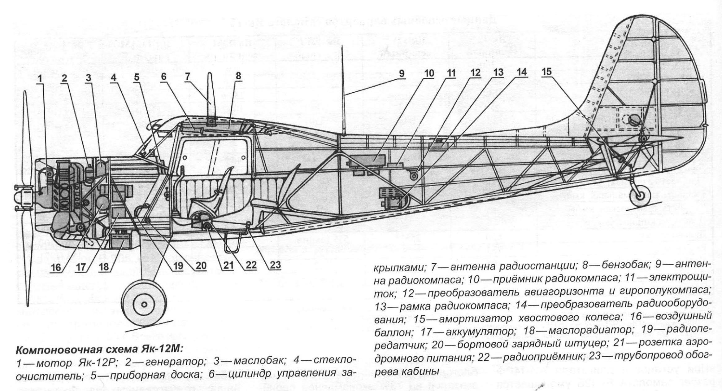 Як - 3 Чертежи