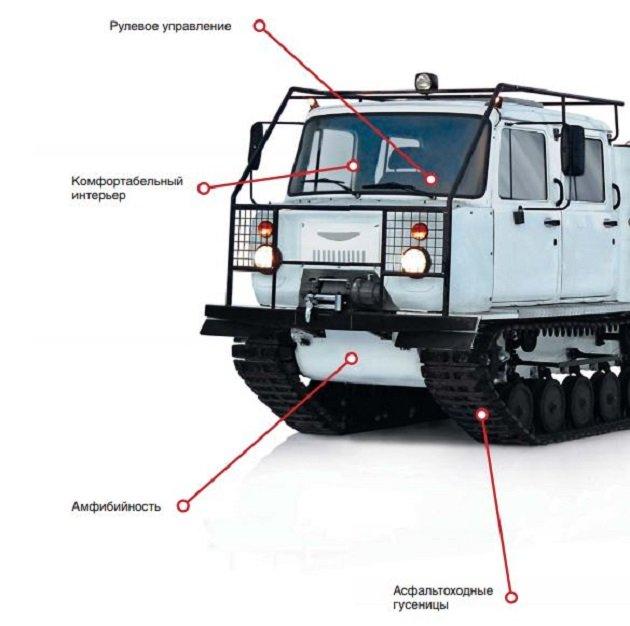 Особенности передней части ГАЗ-3344