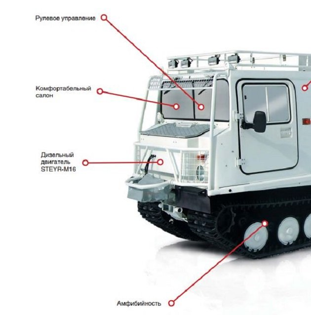 Особенности передней части ГАЗ-3351
