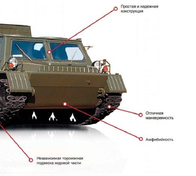 Особенности передней части ГАЗ-34039