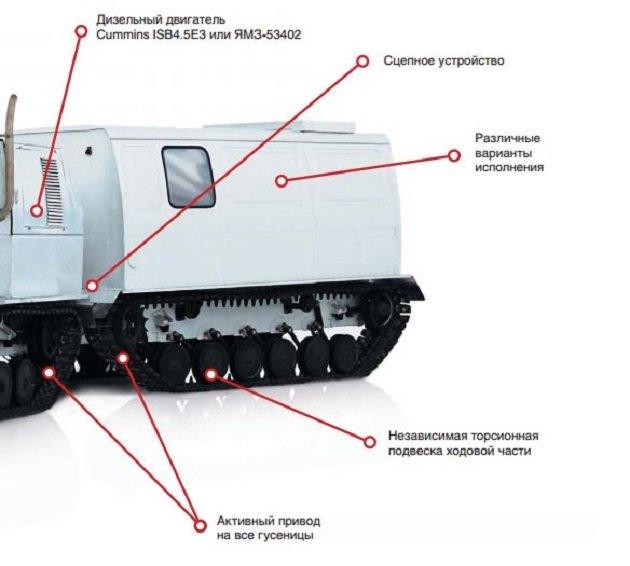 Особенности задней части ГАЗ-3344
