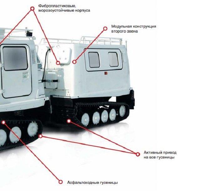 Особенности задней части ГАЗ-3351