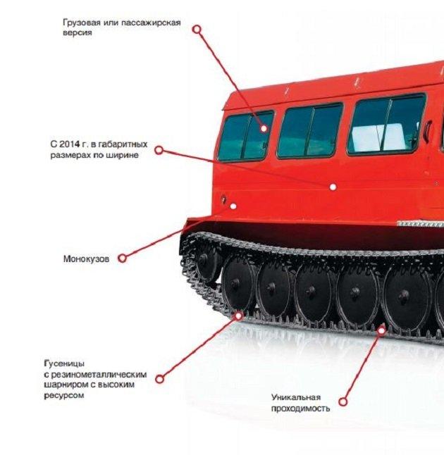 Особенности задней части ГАЗ-34039 Ирбис
