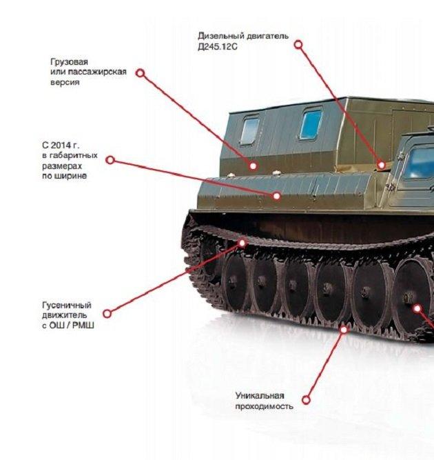 Особенности задней части ГАЗ-34039