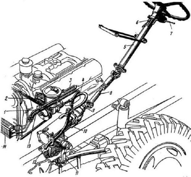 Рулевой механизм ЗиЛ-433362