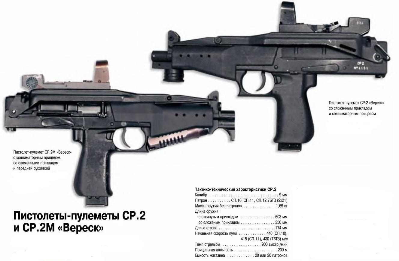 ТТХ СР-2
