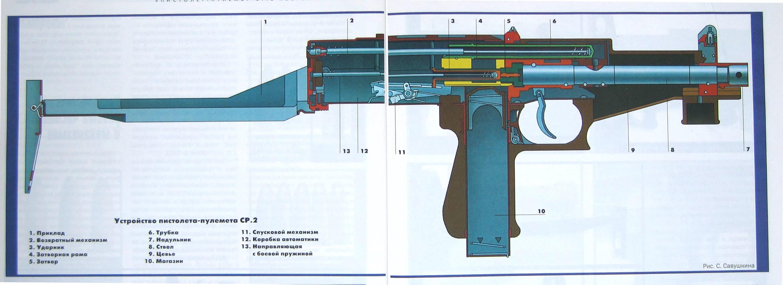 Устройство СР-2