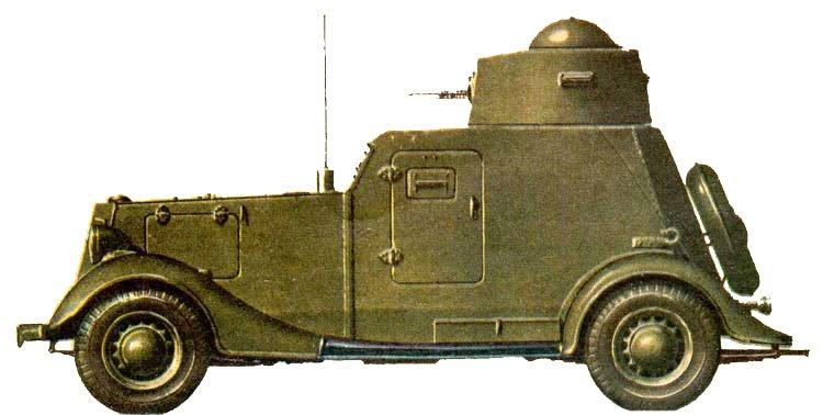 Корпус БА-20