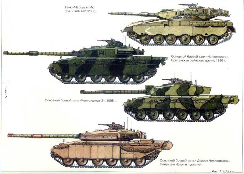 Модификации танка Челленджер-2