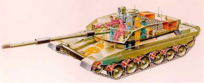 Расположение экипажа в танке Челленджер-2