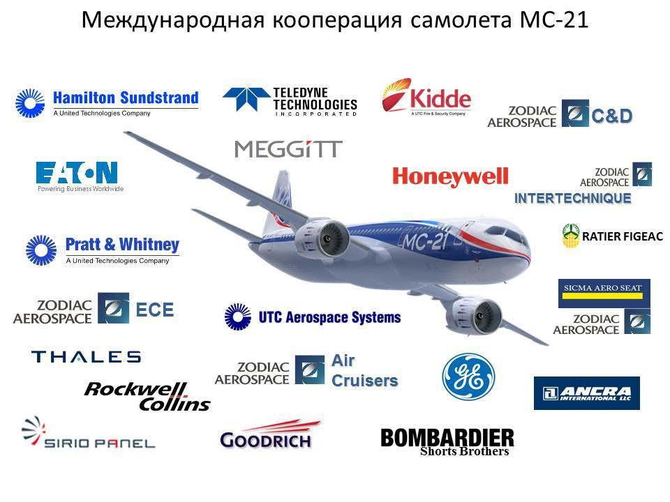 Фирмы, принимающие участие в строительстве МС-21