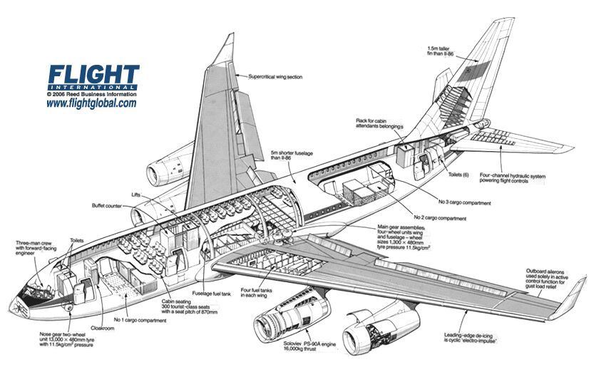 Схема ИЛ-96