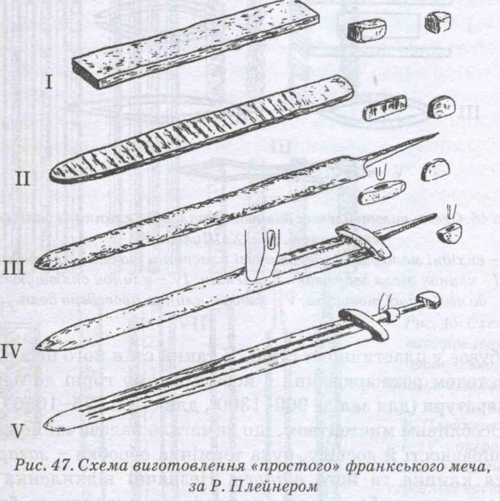 Схема изготовления меча