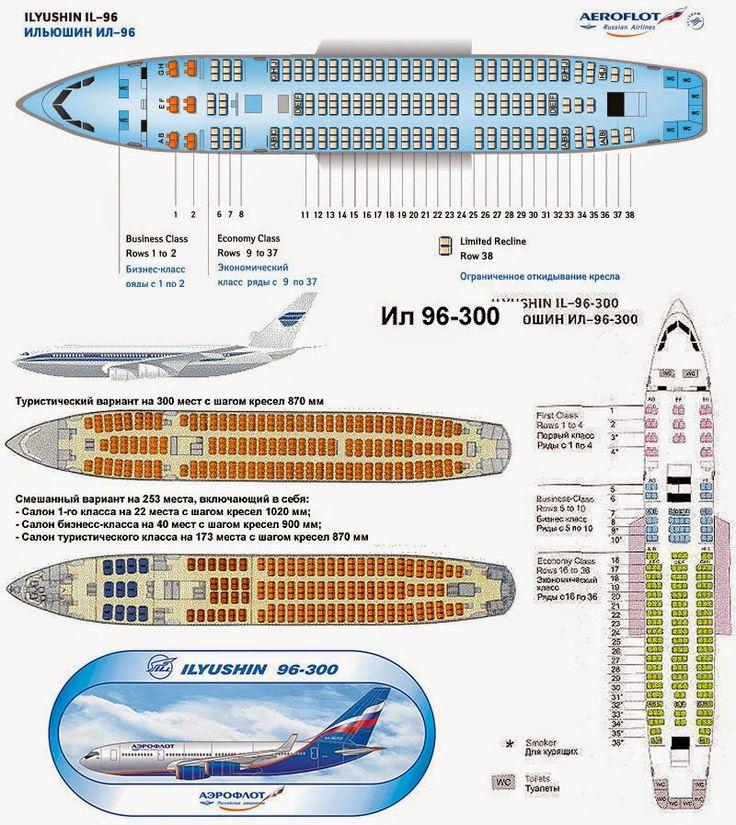 Схема строения ИЛ-96-300