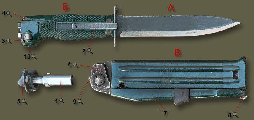 Принцип работы стреляющего ножа