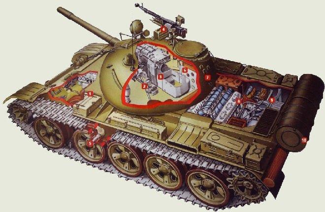 Модернизированный танк